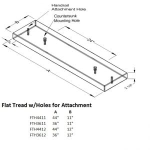 Replacement Stair Treads